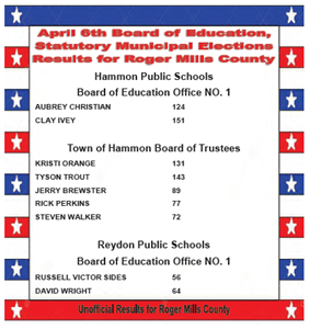 April 6th Board of Education Results
